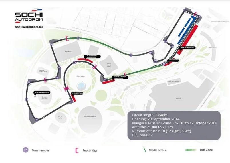 Mapa F1